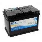 Exide ES650 Equipment Gel 56Ah (G60) VRLA